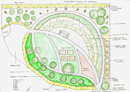 The garden school horticulture home study courses for Landscape design courses home study