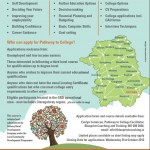 Pathway to College—New Programme for Unemployed and Low Earners in Rural Galway