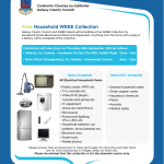 Free Household WEEE Collection in Claregalway