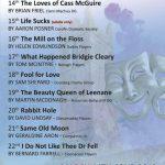Claregalway 2019 Festival of Drama Award Winners