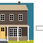 Don't downsize your finances just to move to a smaller home